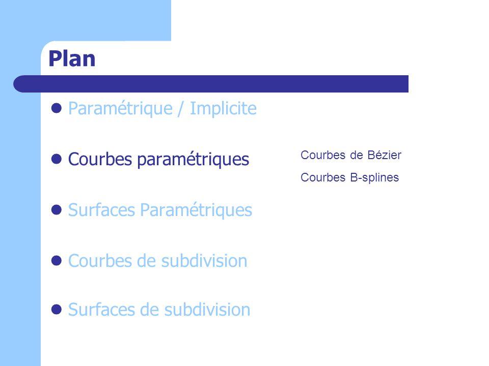 Plan Paramétrique / Implicite Courbes paramétriques Surfaces Paramétriques Courbes de subdivision Surfaces de subdivision Courbes de Bézier Courbes B-