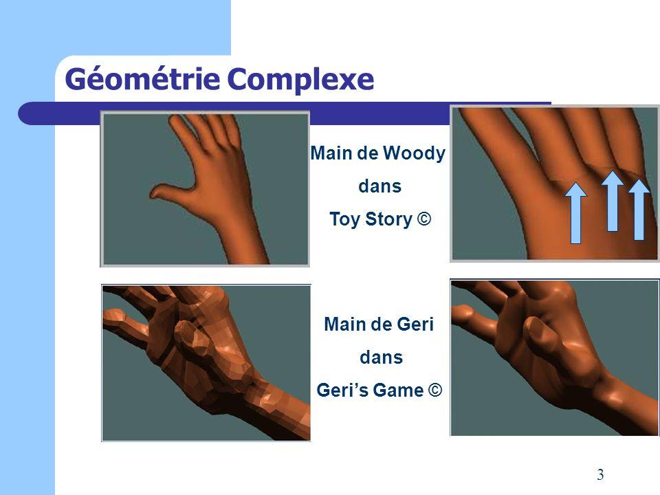 Géométrie Complexe Main de Woody dans Toy Story © Main de Geri dans Geris Game © 3