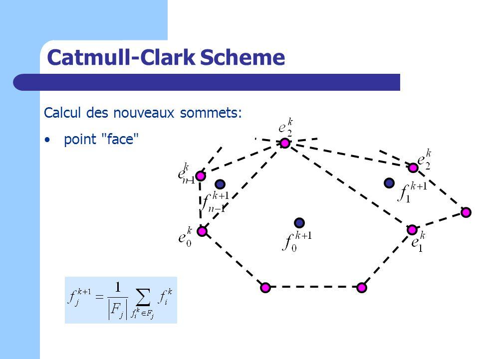 Catmull-Clark Scheme Calcul des nouveaux sommets: point
