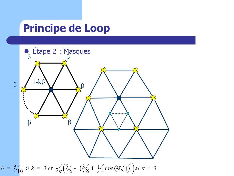 Principe de Loop Étape 2 : Masques 1-k