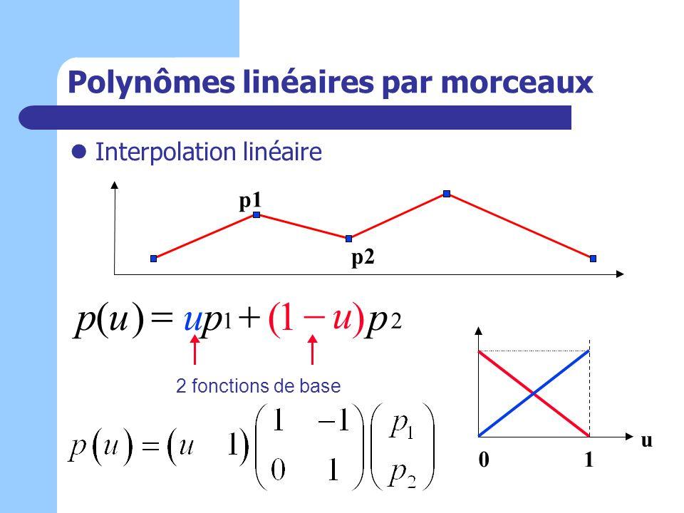 Polynômes linéaires par morceaux Interpolation linéaire p1 p2 u 01 p(u) up 1 (1 u )p 2 2 fonctions de base