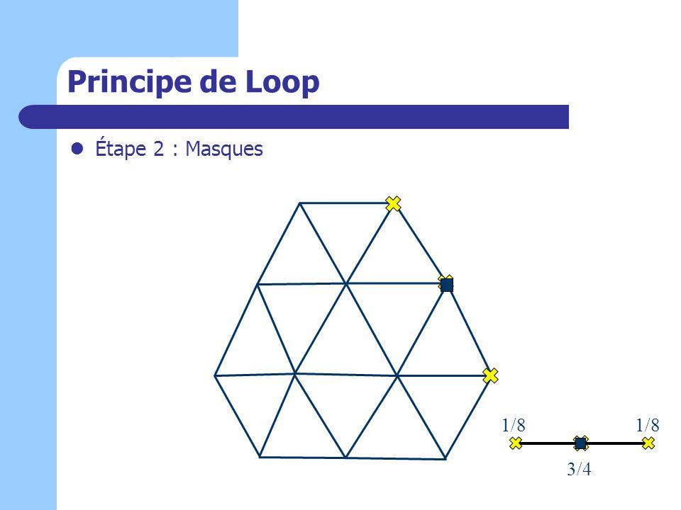 Principe de Loop Étape 2 : Masques 1/8 3/4 1/8