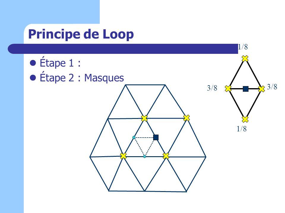 Principe de Loop Étape 1 : Étape 2 : Masques 3/8 1/8