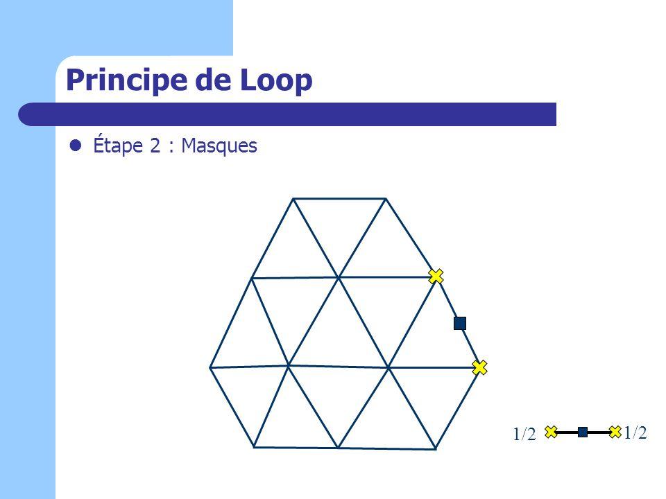 Principe de Loop Étape 2 : Masques 1/2