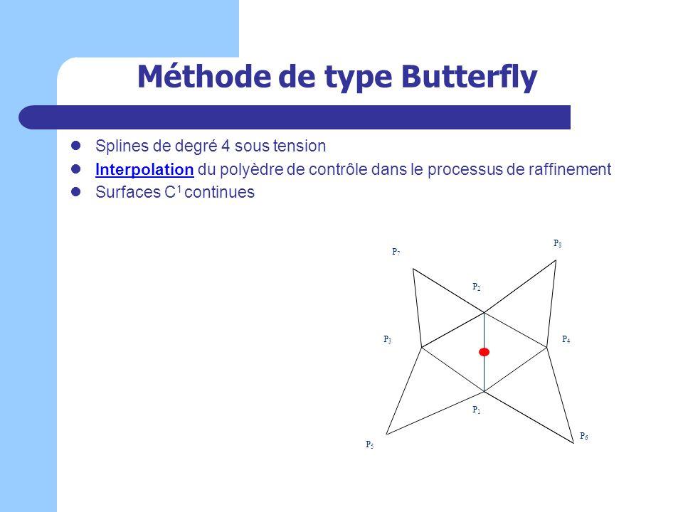 Méthode de type Butterfly Splines de degré 4 sous tension Interpolation du polyèdre de contrôle dans le processus de raffinement Surfaces C 1 continue