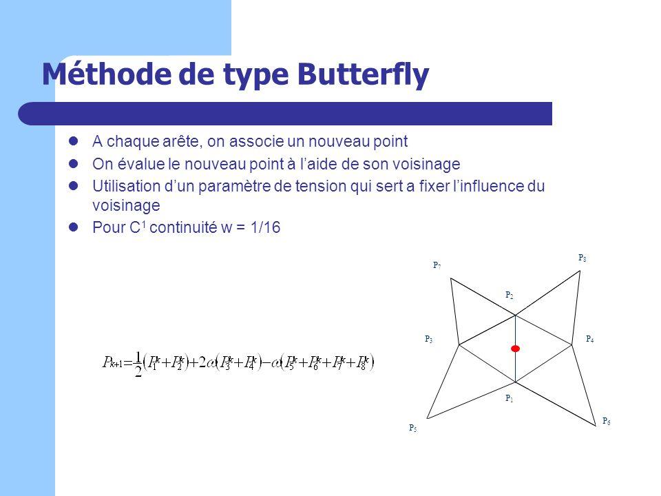 Méthode de type Butterfly A chaque arête, on associe un nouveau point On évalue le nouveau point à laide de son voisinage Utilisation dun paramètre de