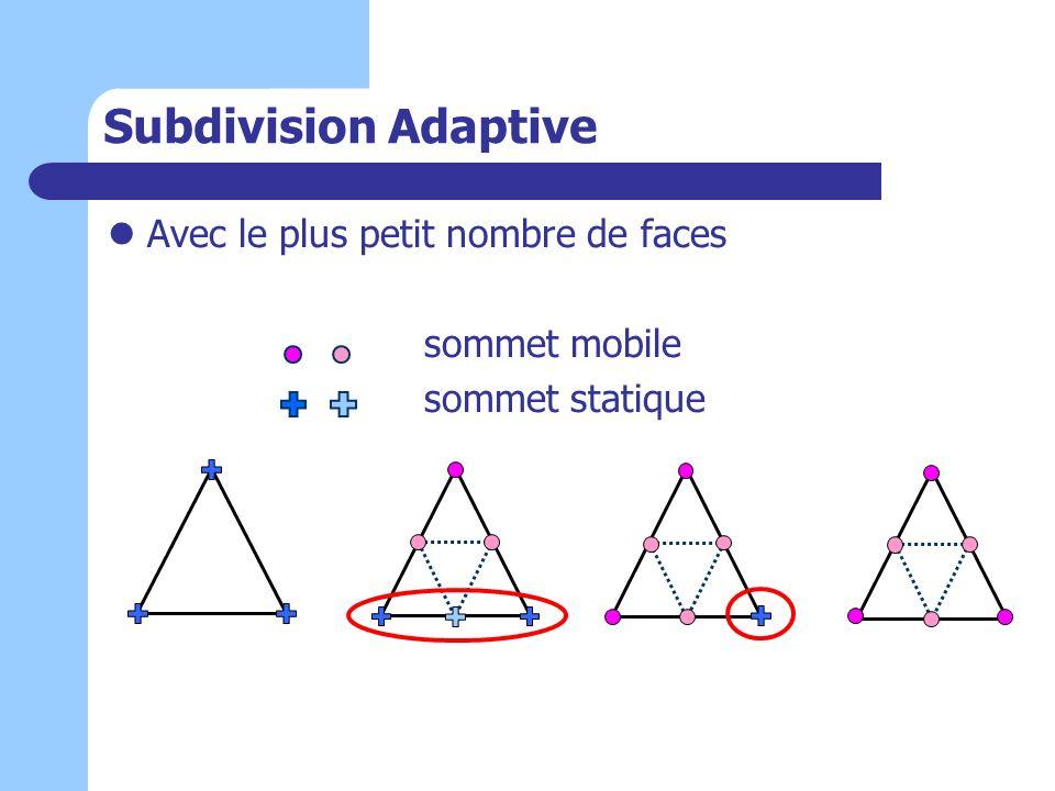 Subdivision Adaptive Avec le plus petit nombre de faces sommet mobile sommet statique