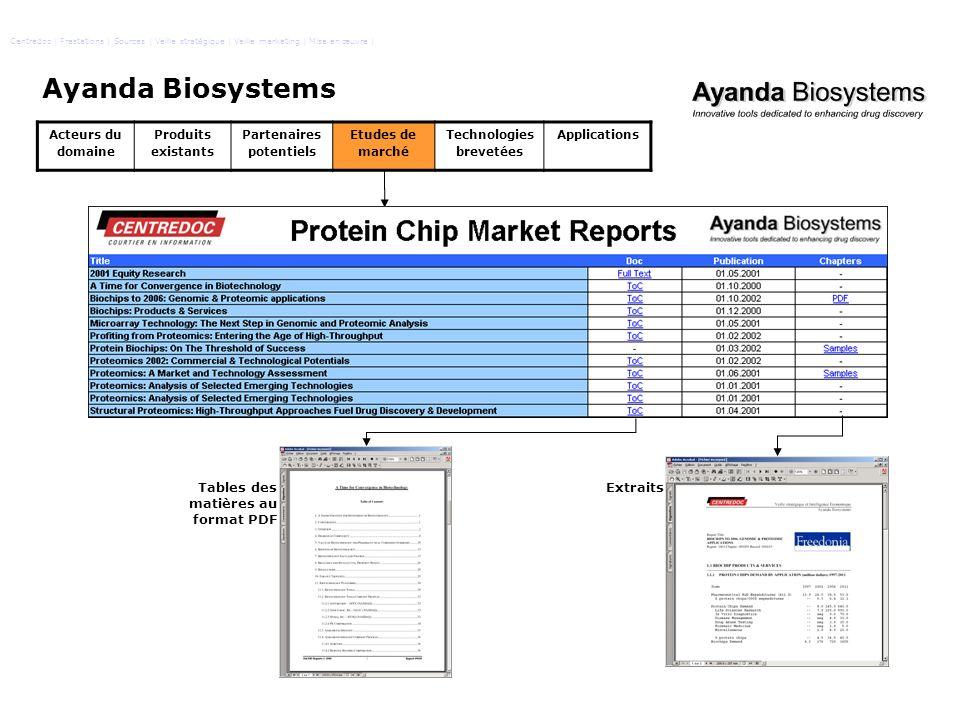 Ayanda Biosystems Acteurs du domaine Produits existants Partenaires potentiels Etudes de marché Technologies brevetées Applications Tables des matière