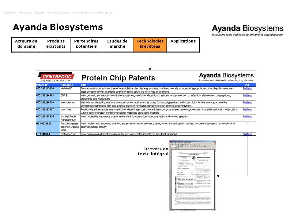 Ayanda Biosystems Acteurs du domaine Produits existants Partenaires potentiels Etudes de marché Technologies brevetées Applications Brevets en texte i