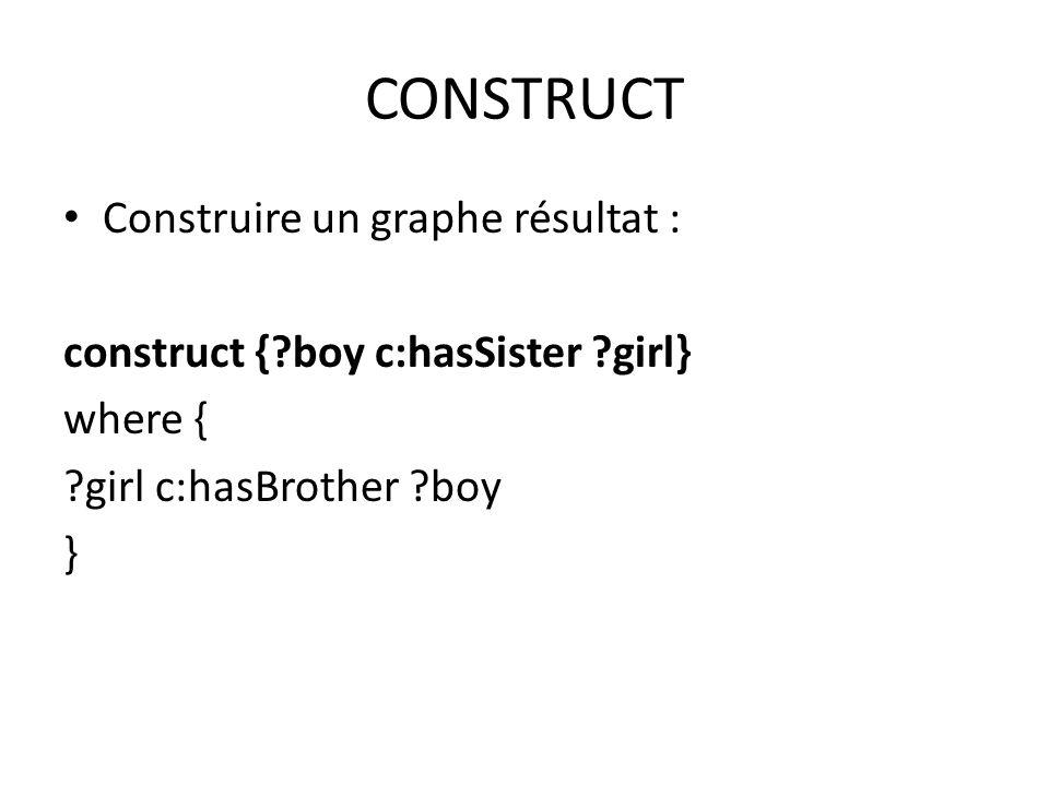 CONSTRUCT Construire un graphe résultat : construct {?boy c:hasSister ?girl} where { ?girl c:hasBrother ?boy }