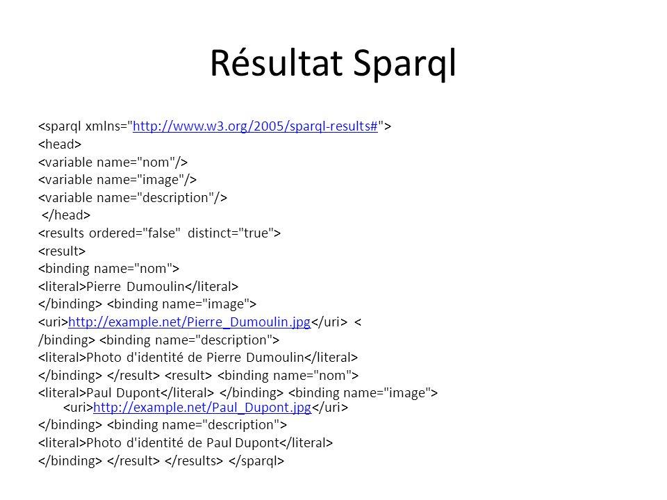 Résultat Sparql http://www.w3.org/2005/sparql-results# Pierre Dumoulin http://example.net/Pierre_Dumoulin.jpg <http://example.net/Pierre_Dumoulin.jpg