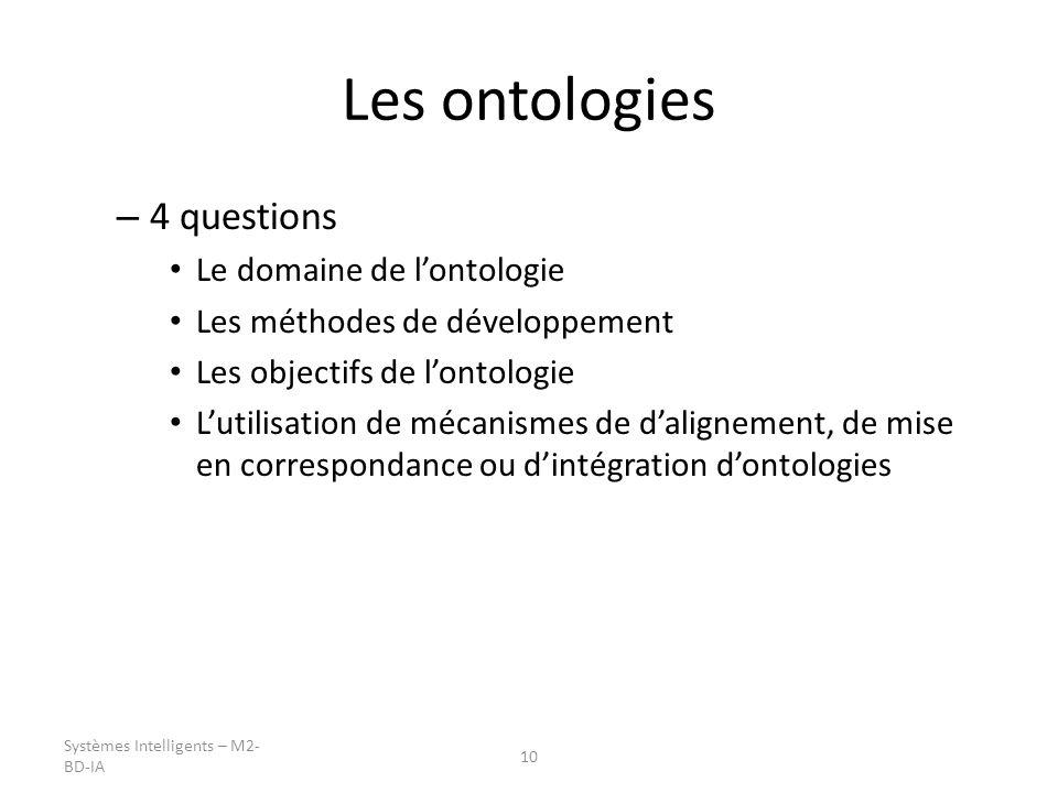 Systèmes Intelligents – M2- BD-IA 10 Les ontologies – 4 questions Le domaine de lontologie Les méthodes de développement Les objectifs de lontologie L