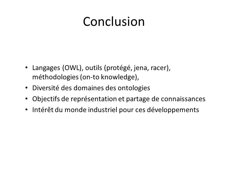 Conclusion Langages (OWL), outils (protégé, jena, racer), méthodologies (on-to knowledge), Diversité des domaines des ontologies Objectifs de représen