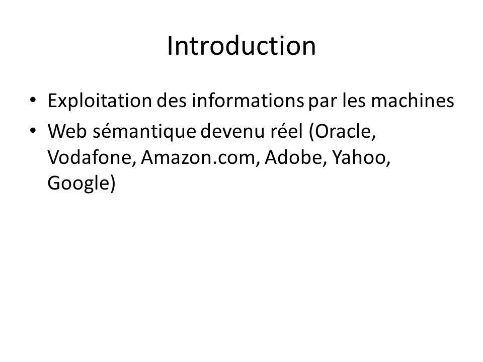Introduction Exploitation des informations par les machines Web sémantique devenu réel (Oracle, Vodafone, Amazon.com, Adobe, Yahoo, Google)