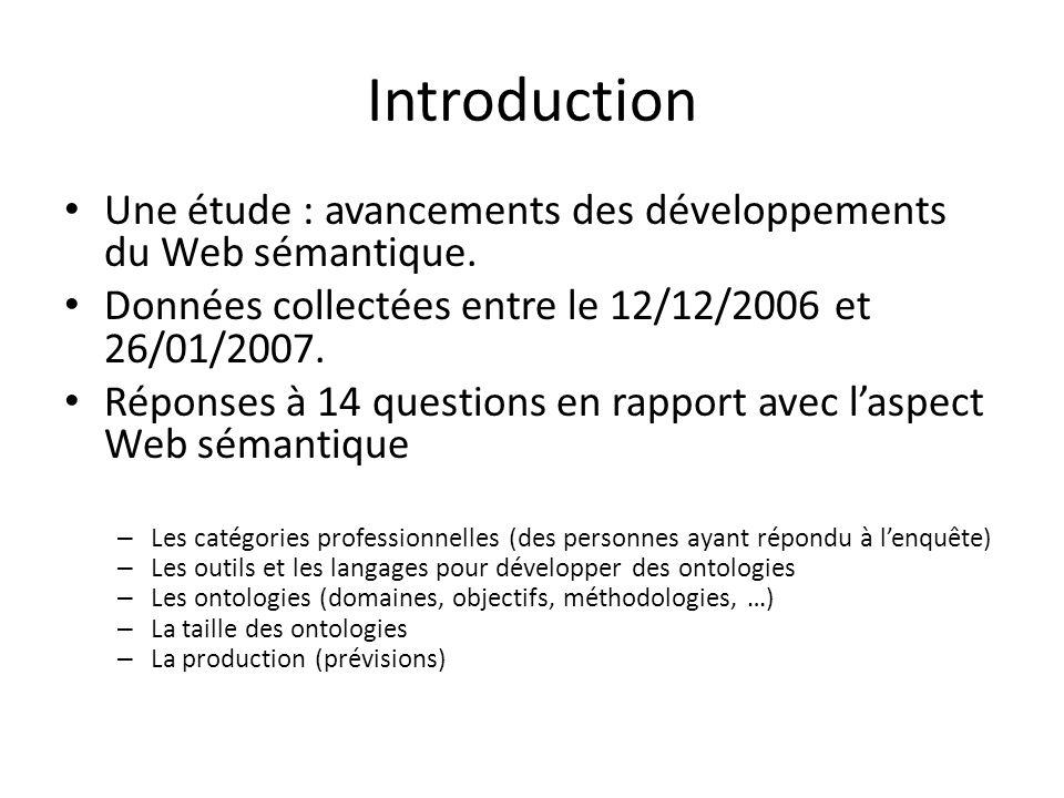 Introduction Une étude : avancements des développements du Web sémantique. Données collectées entre le 12/12/2006 et 26/01/2007. Réponses à 14 questio