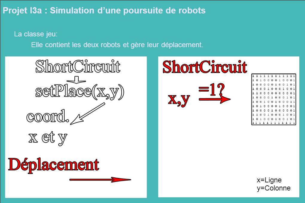 Projet I3a : Simulation dune poursuite de robots La classe jeu: Elle contient les deux robots et gère leur déplacement.
