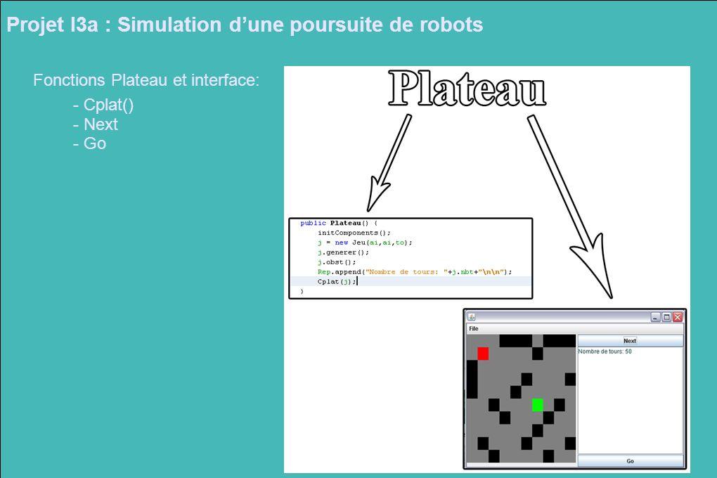 Projet I3a : Simulation dune poursuite de robots Fonctions Plateau et interface: - Cplat() - Next - Go