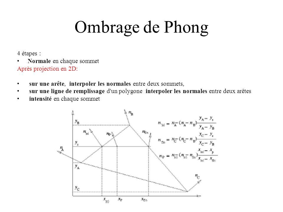 Ombrage de Phong 4 étapes : Normale en chaque sommet Après projection en 2D: sur une arête, interpoler les normales entre deux sommets, sur une ligne