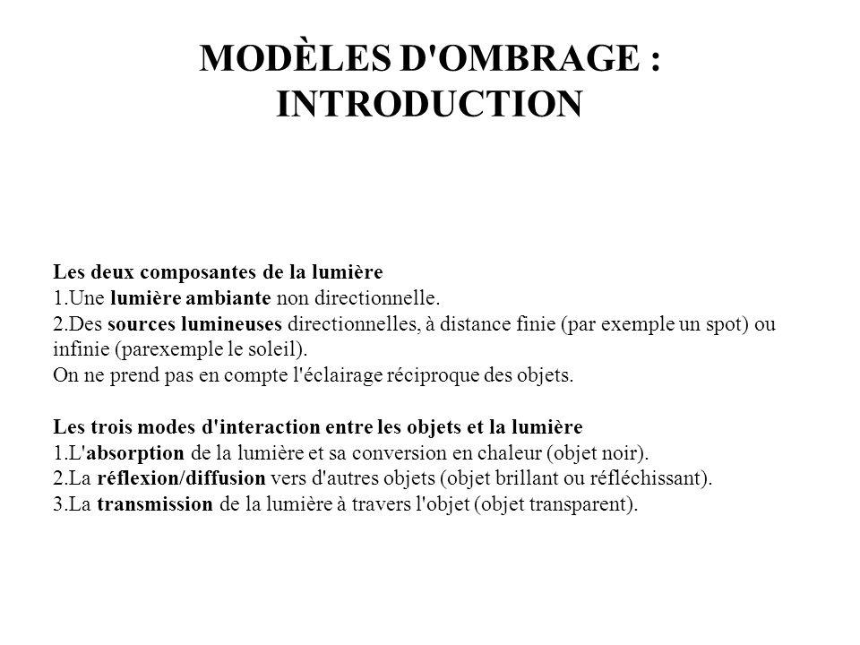 Modèle déclairement / modèle dombrage
