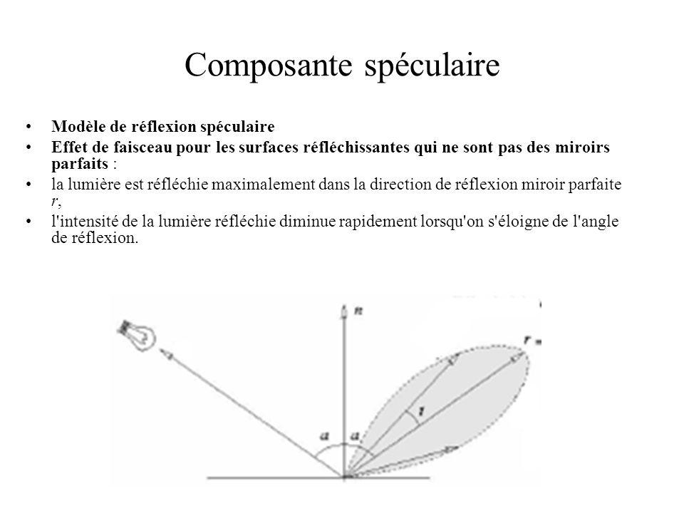 Composante spéculaire Calcul de la réflexion spéculaire dans le modèle de Phong Dans le modèle de Phong, l intensité est une fonction cos p (t) Rôle du paramètre p dans le modèle de Phong Plus p est grand plus on est proche d un miroir parfait P=0 P=1 P=4 cos P