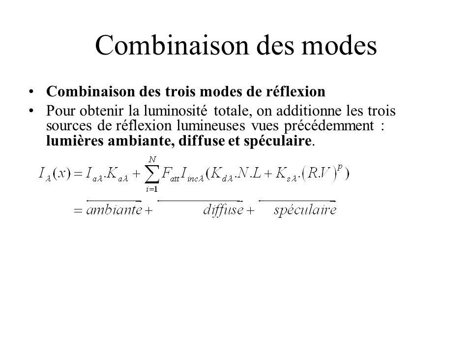 Combinaison des modes Combinaison des trois modes de réflexion Pour obtenir la luminosité totale, on additionne les trois sources de réflexion lumineu
