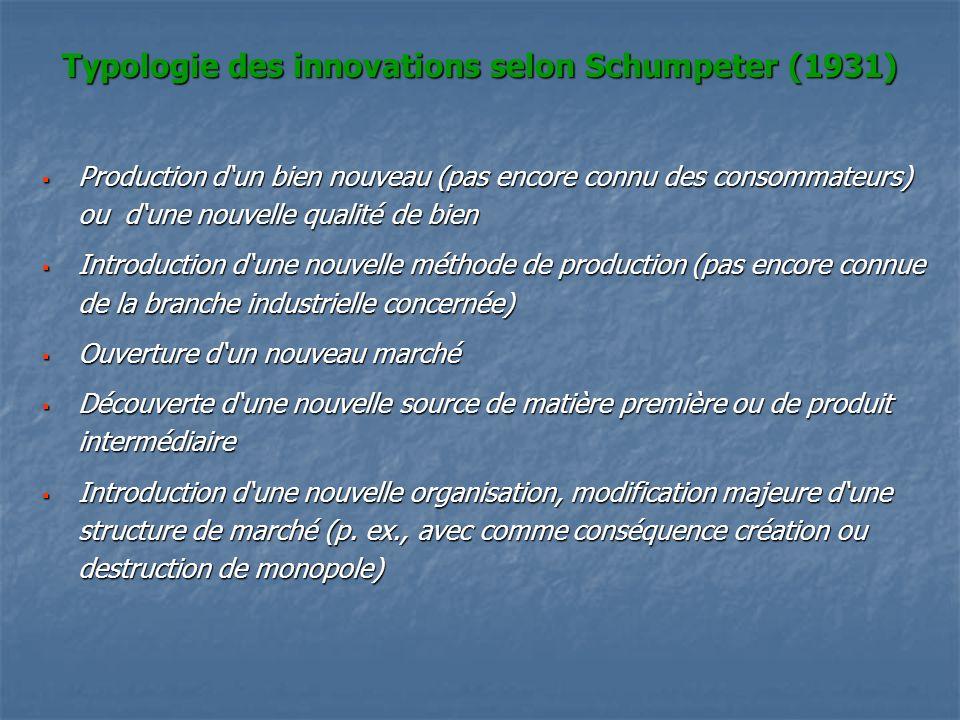 Typologie des innovations selon Schumpeter (1931) Production dun bien nouveau (pas encore connu des consommateurs) ou dune nouvelle qualité de bien Pr