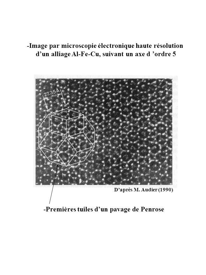-Image par microscopie électronique haute résolution dun alliage Al-Fe-Cu, suivant un axe d ordre 5 -Premières tuiles dun pavage de Penrose Daprès M.
