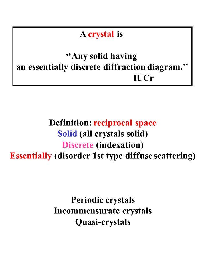 Dichalcogénure de tantale : TaSe 2 Onde de densité de charge Microscope à force atomique : Réseau moyen Microscope à effet tunnel : Onde de densité de charge