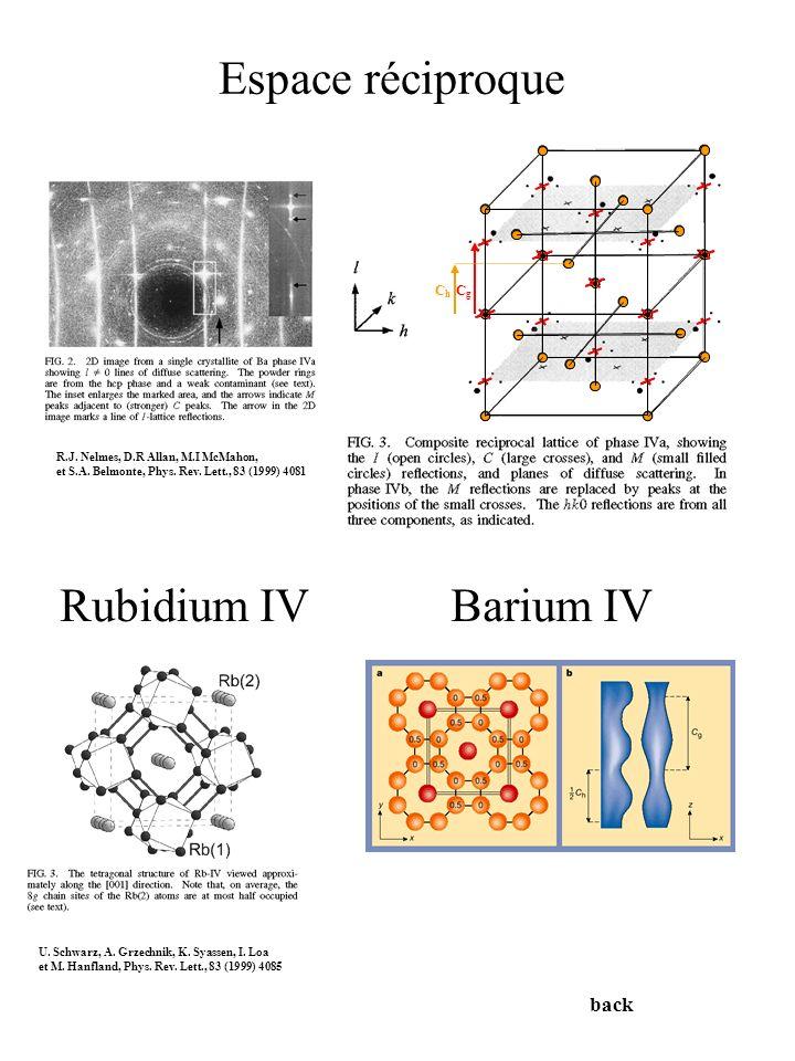 Espace réciproque Rubidium IV Barium IV ChCh CgCg R.J. Nelmes, D.R Allan, M.I McMahon, et S.A. Belmonte, Phys. Rev. Lett., 83 (1999) 4081 U. Schwarz,
