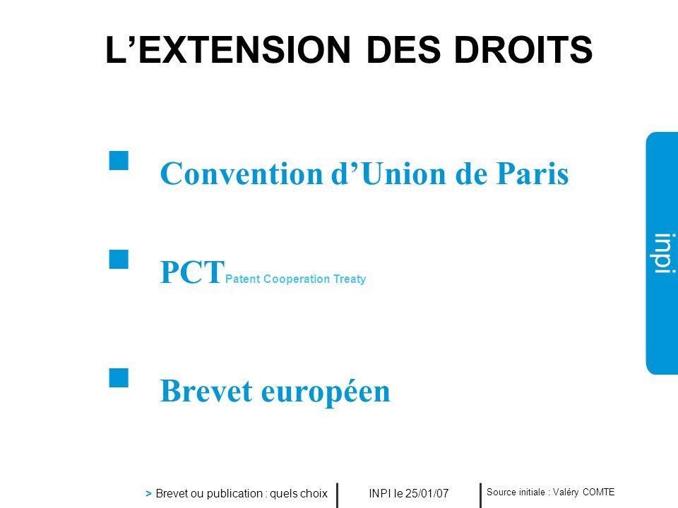 inpi INPI le 25/01/07 > Brevet ou publication : quels choix Source initiale : Valéry COMTE LEXTENSION DES DROITS Convention dUnion de Paris PCT Patent