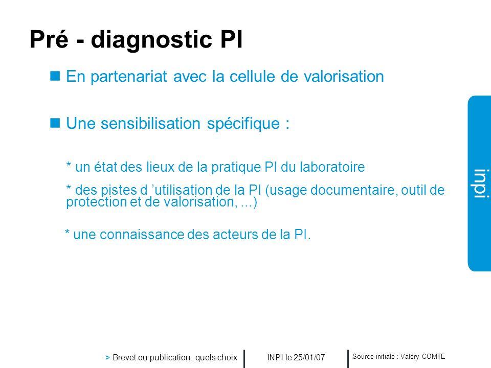 inpi INPI le 25/01/07 > Brevet ou publication : quels choix Source initiale : Valéry COMTE Pré - diagnostic PI En partenariat avec la cellule de valor