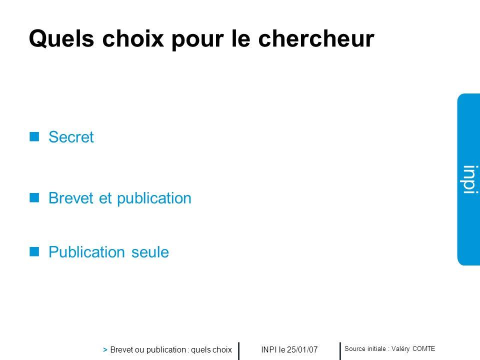inpi INPI le 25/01/07 > Brevet ou publication : quels choix Source initiale : Valéry COMTE Quels choix pour le chercheur Secret Brevet et publication