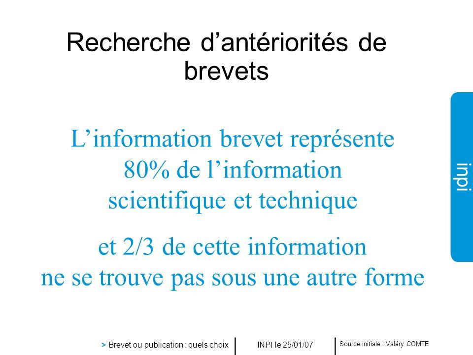 inpi INPI le 25/01/07 > Brevet ou publication : quels choix Source initiale : Valéry COMTE Recherche dantériorités de brevets Linformation brevet repr