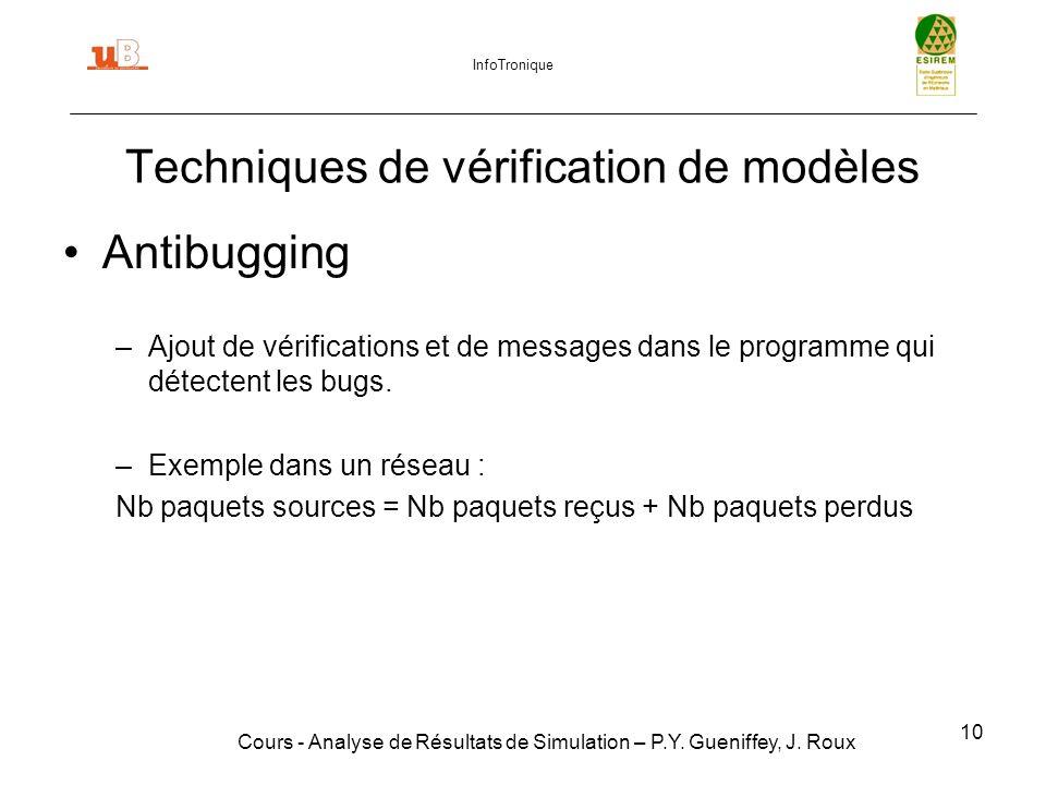 10 Techniques de vérification de modèles Cours - Analyse de Résultats de Simulation – P.Y.