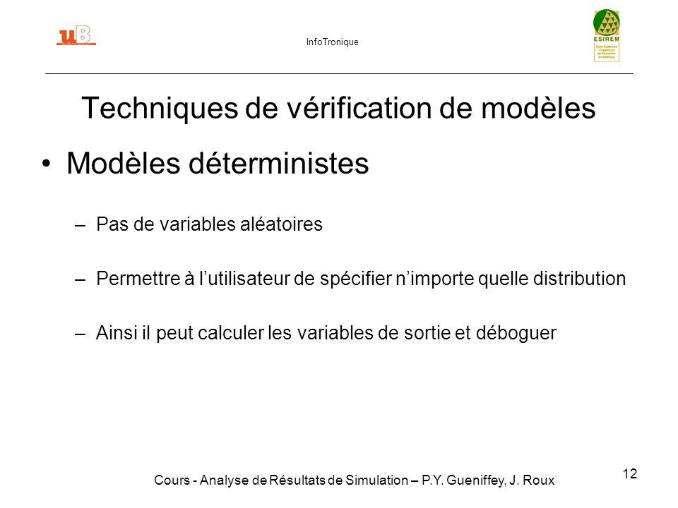 12 Techniques de vérification de modèles Cours - Analyse de Résultats de Simulation – P.Y.