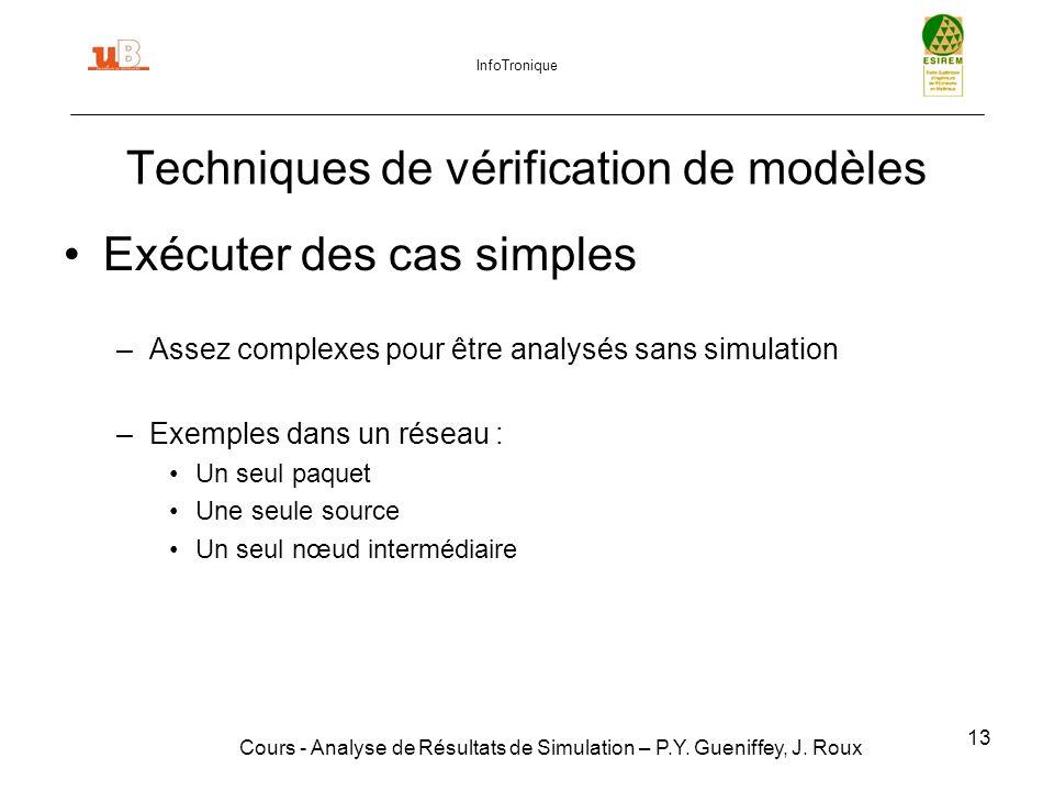 13 Techniques de vérification de modèles Cours - Analyse de Résultats de Simulation – P.Y.