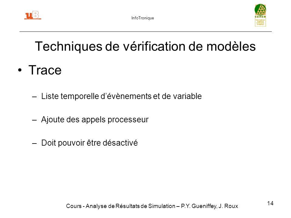 14 Techniques de vérification de modèles Cours - Analyse de Résultats de Simulation – P.Y.