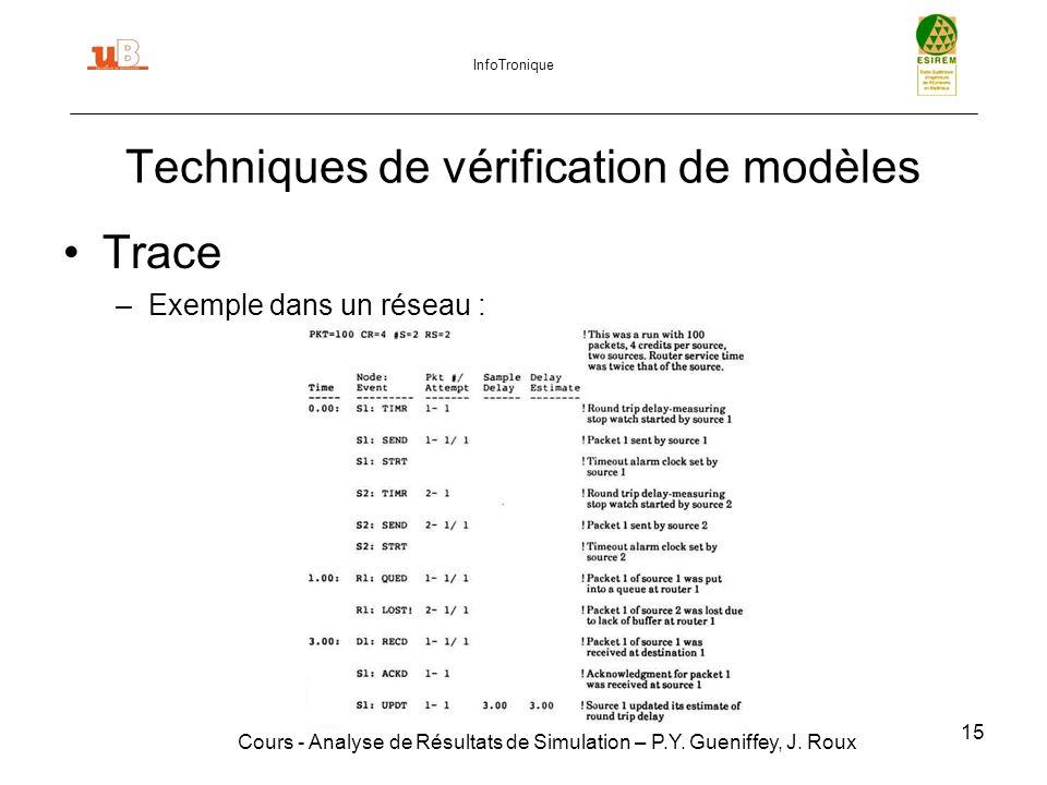 15 Techniques de vérification de modèles InfoTronique Trace –Exemple dans un réseau : Cours - Analyse de Résultats de Simulation – P.Y.