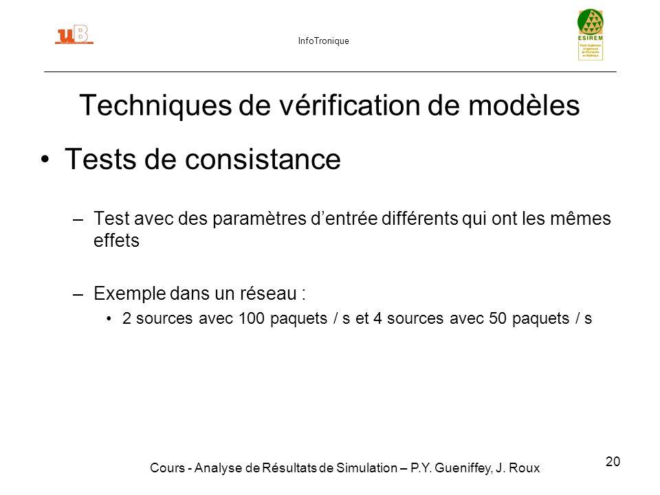 20 Techniques de vérification de modèles Cours - Analyse de Résultats de Simulation – P.Y.