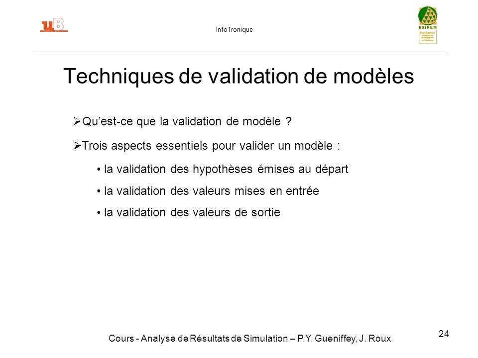 24 Techniques de validation de modèles Cours - Analyse de Résultats de Simulation – P.Y.