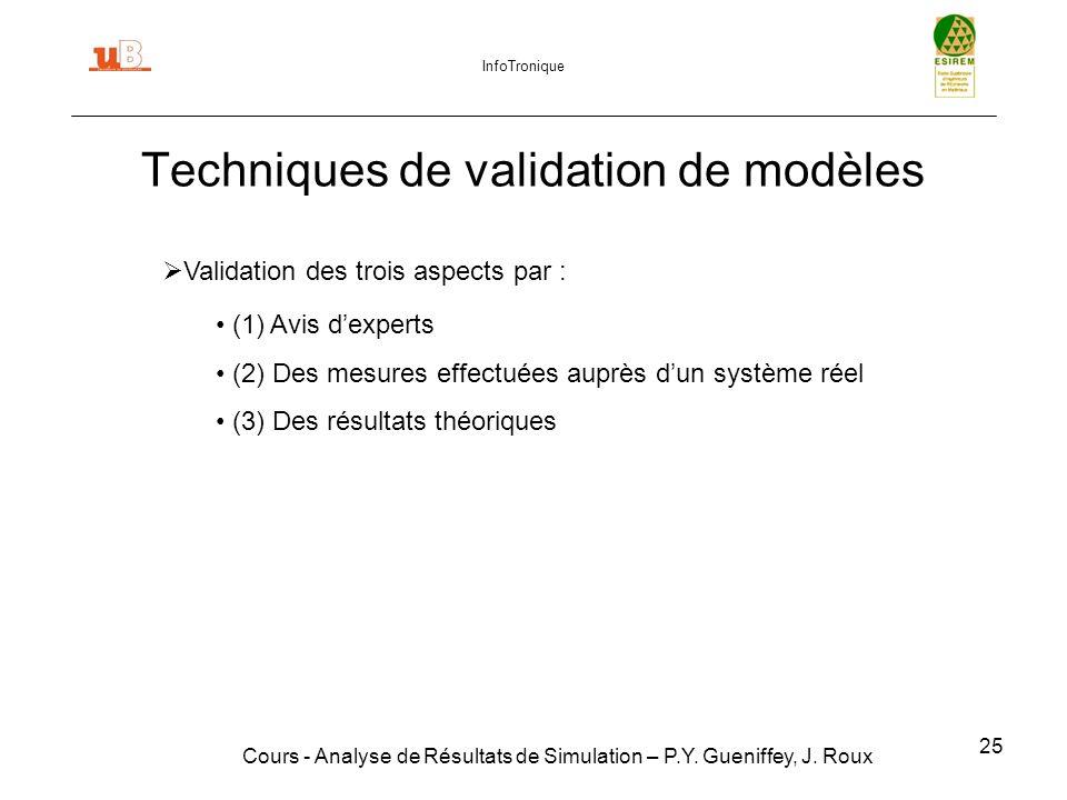 25 Techniques de validation de modèles Cours - Analyse de Résultats de Simulation – P.Y.