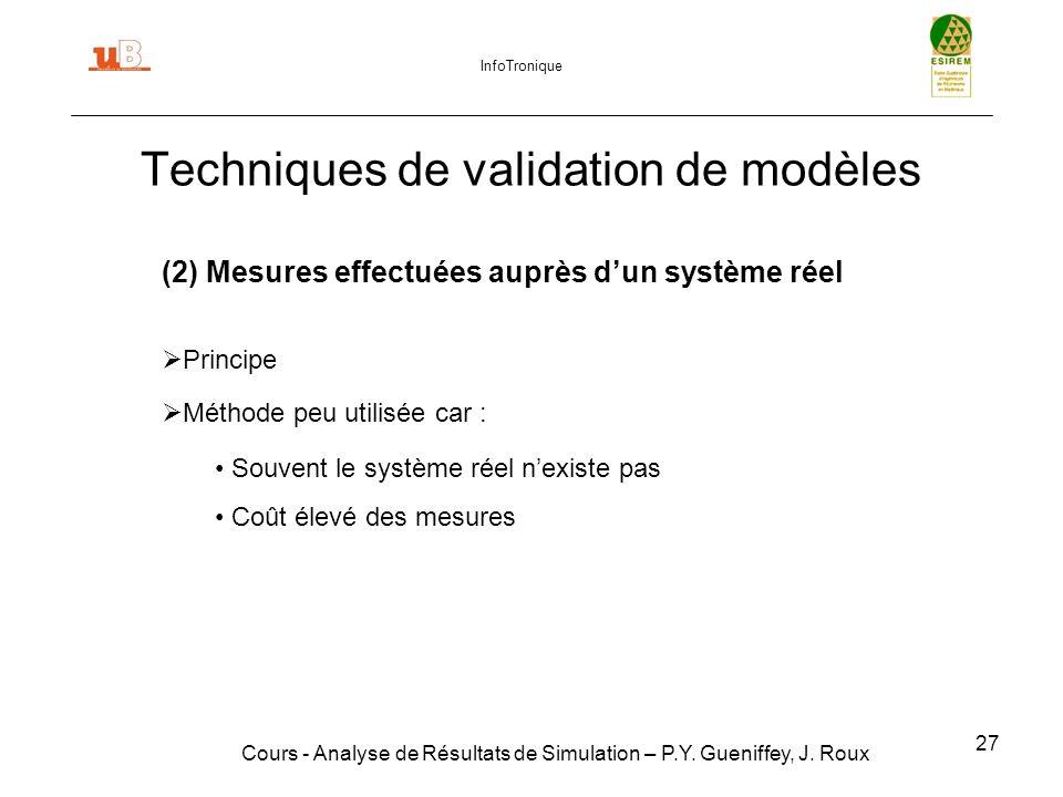 27 Techniques de validation de modèles Cours - Analyse de Résultats de Simulation – P.Y.