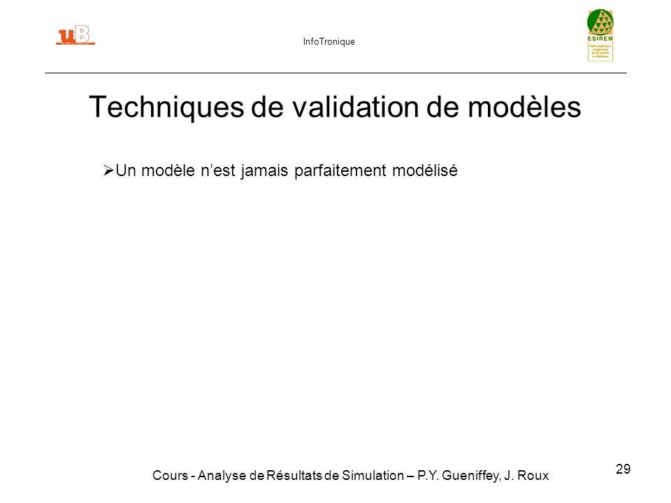 29 Techniques de validation de modèles Cours - Analyse de Résultats de Simulation – P.Y.