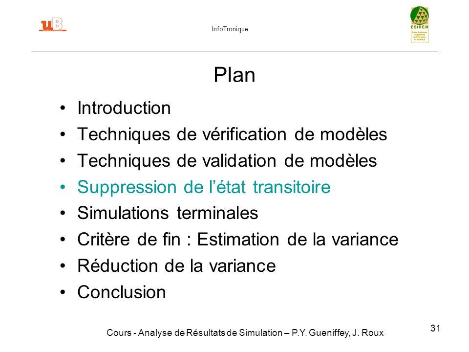 31 Plan Introduction Techniques de vérification de modèles Techniques de validation de modèles Suppression de létat transitoire Simulations terminales Critère de fin : Estimation de la variance Réduction de la variance Conclusion Cours - Analyse de Résultats de Simulation – P.Y.
