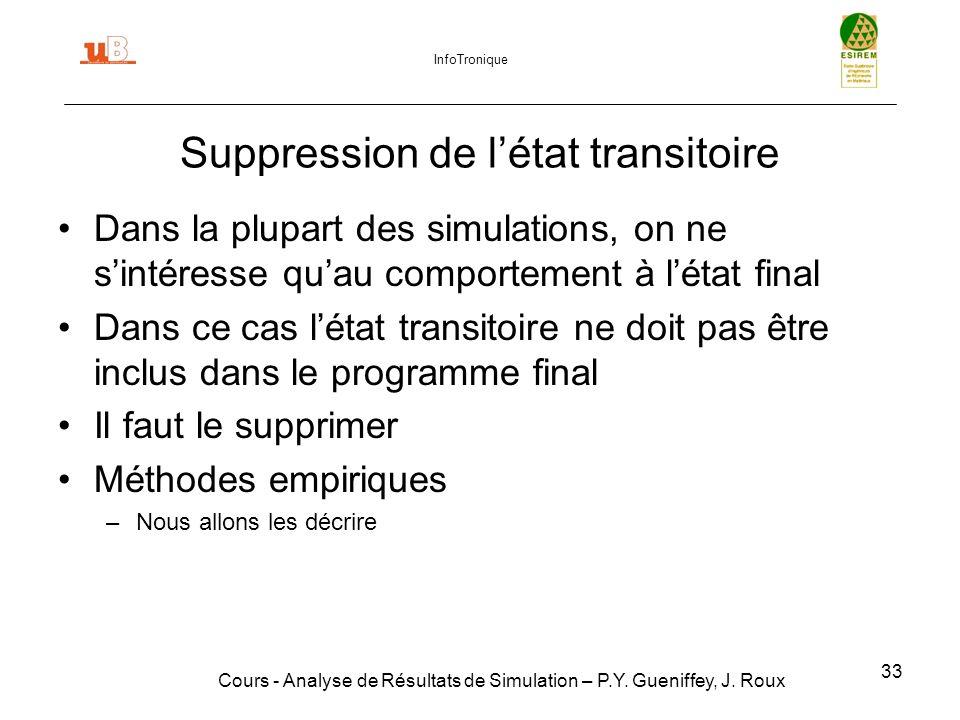 33 Suppression de létat transitoire Cours - Analyse de Résultats de Simulation – P.Y.