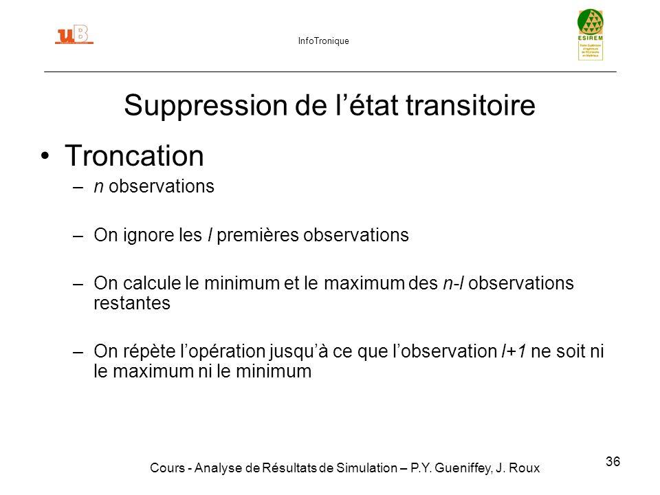 36 Suppression de létat transitoire Cours - Analyse de Résultats de Simulation – P.Y.