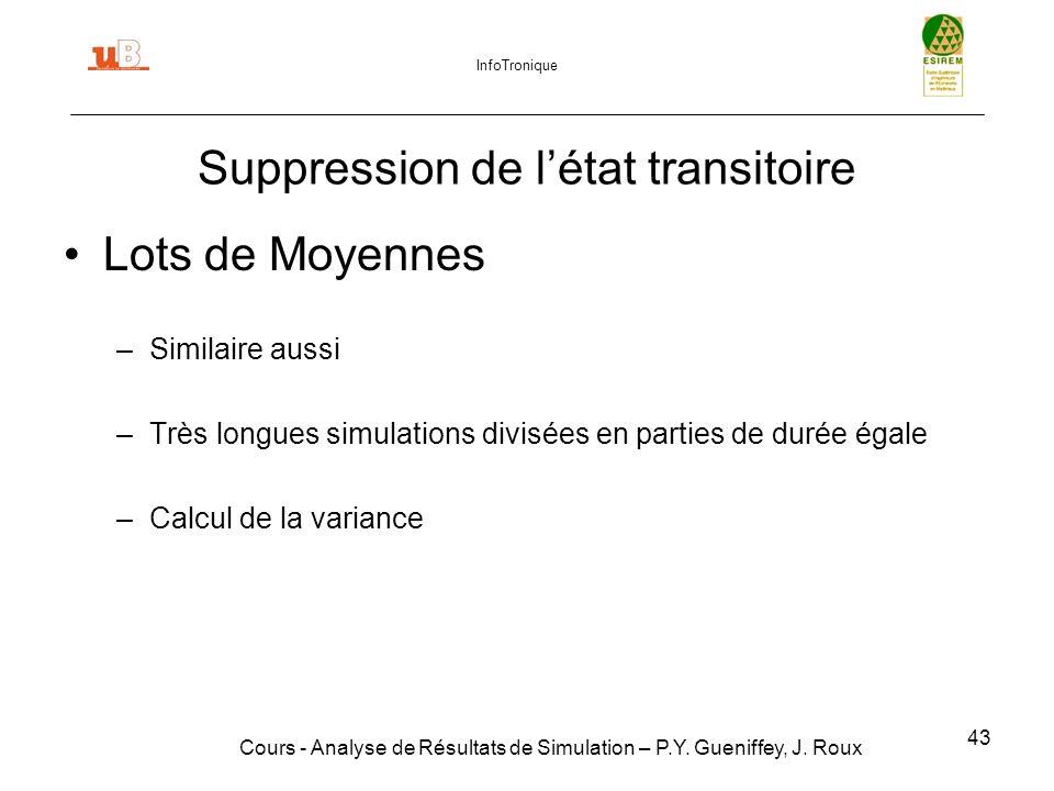 43 Suppression de létat transitoire Cours - Analyse de Résultats de Simulation – P.Y.
