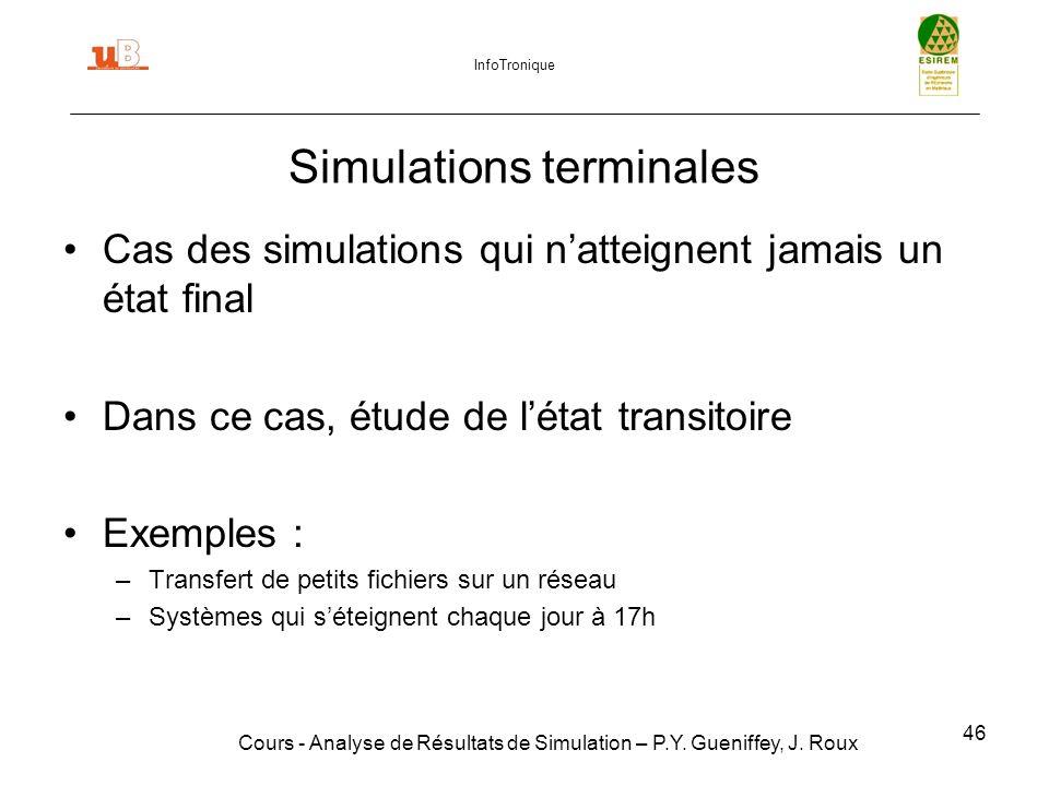 46 Simulations terminales Cours - Analyse de Résultats de Simulation – P.Y.