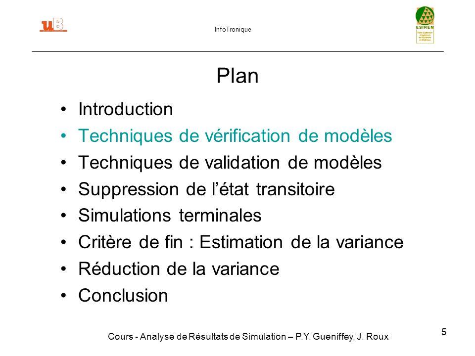 56 Critère de fin : Estimation de la variance Cours - Analyse de Résultats de Simulation – P.Y.