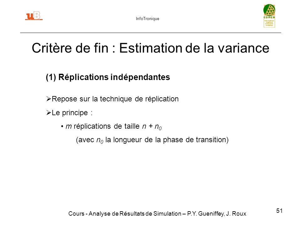 51 Critère de fin : Estimation de la variance Cours - Analyse de Résultats de Simulation – P.Y.